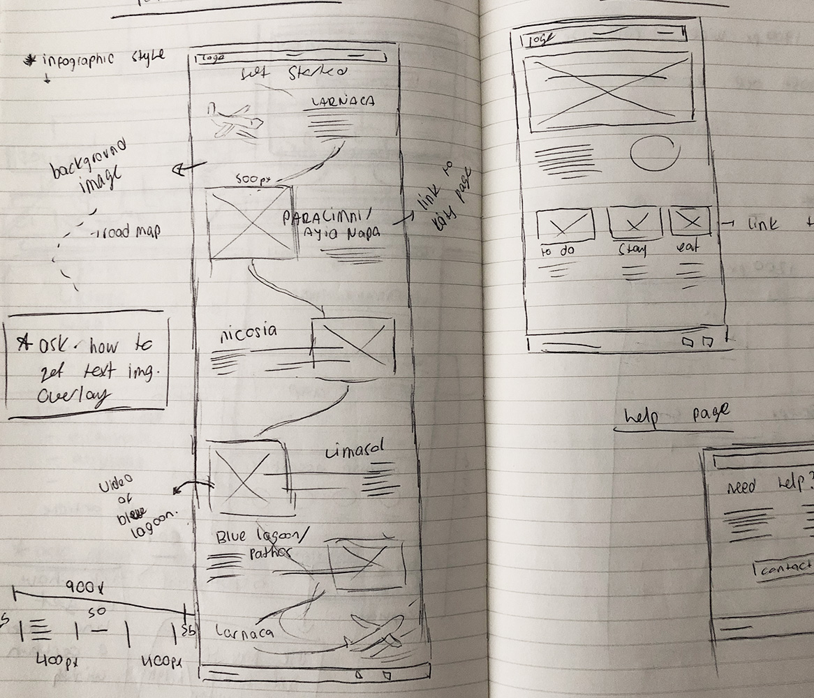 Country website wireframes