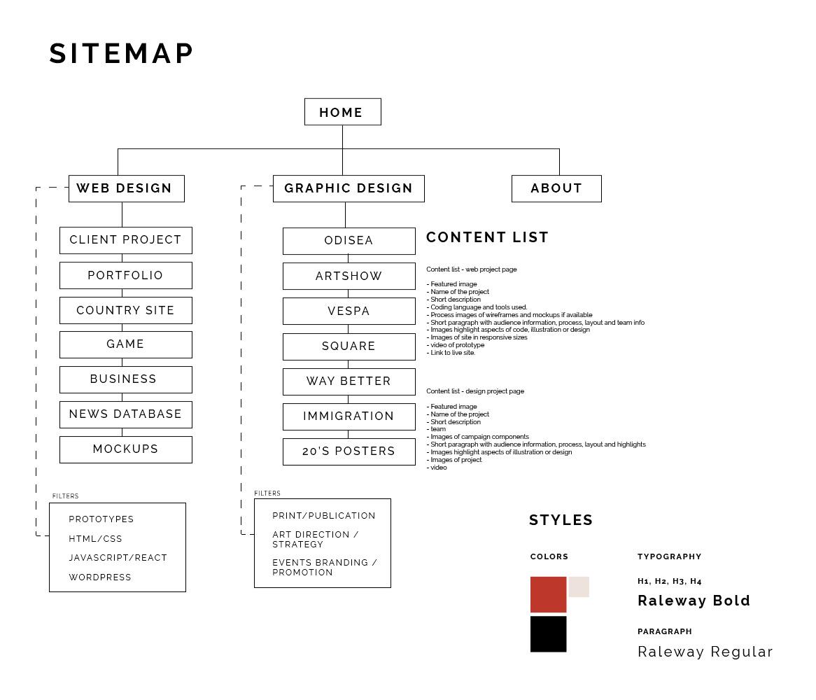 portfolio sitemap