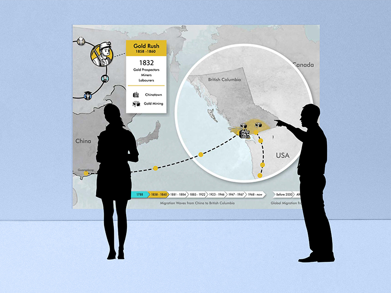 projected map with two silhouettes of people in front