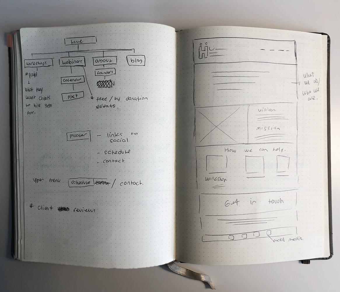sketchbook with website sketch