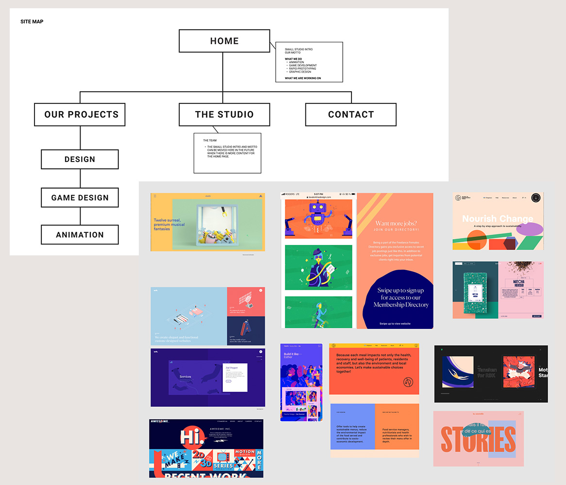 sitemap and moodboard